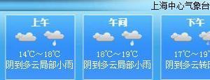 上海申城气象指数