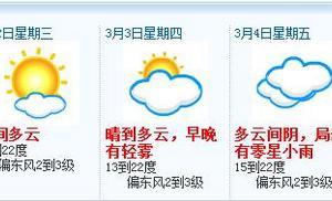 东莞: 未来几天依旧白天晴暖 早晚偏冷