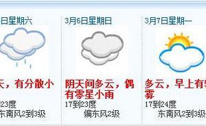 东莞仍持续舒适暖和天气 周六或有分散小雨