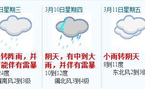 东莞:今日多云间阴 明日阵雨雷暴