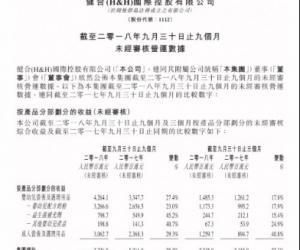 健合国际前三季收益73.27亿元